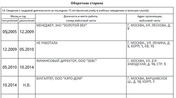 Поля заявления на загранпаспорт