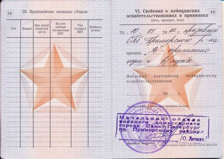 Военный билет с отметкой о негодности к службе