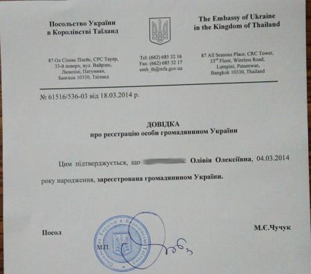 Справка о гражданстве Украины