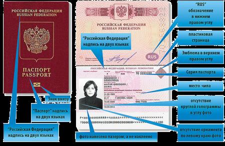 Новый (биометрический) загранпаспорт