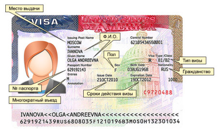 американская виза формата B1/B2