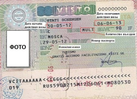 Образец рабочей визы в Италию