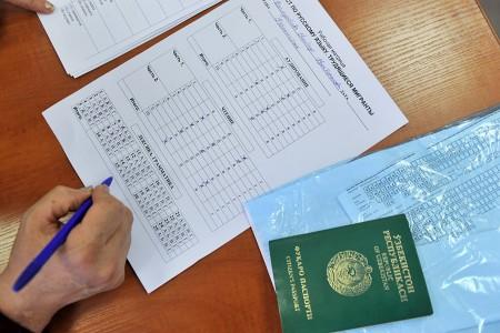 Тест по русскому языку для мигрантов