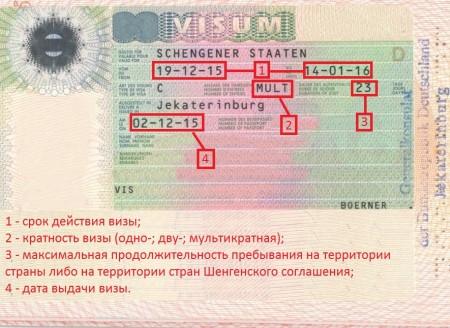 Пример визы в Германию