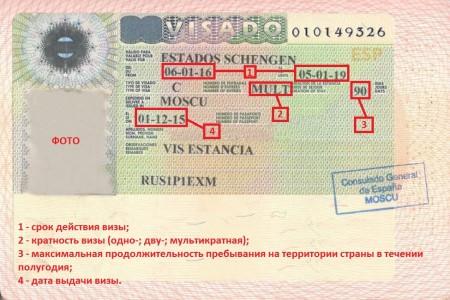 Образец визы в Испанию