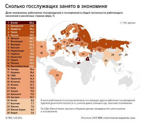 доля чиновников в общей численности работающих