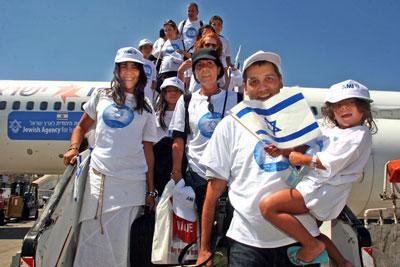 помощь в репатриации в Израиль