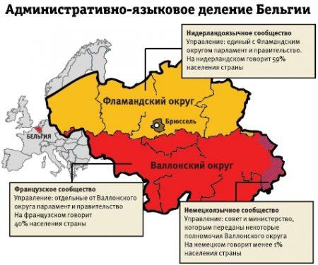 три региона в Бельгии