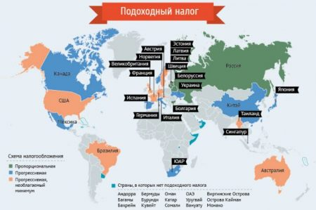 Подоходный налог в разных странах мира