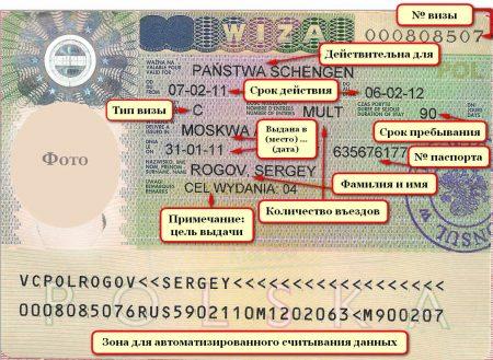 краткосрочная виза в Польшу категории C