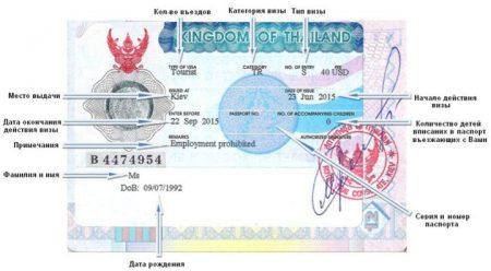 туристическая виза в Таиланд