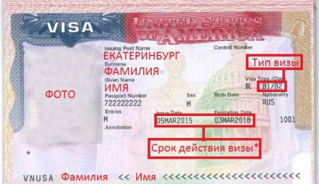 туристическая виза в США категории B1/B2