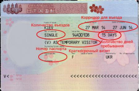 Кратковременная виза в Японию