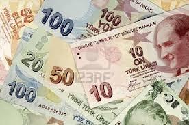 Современная турецкая лира