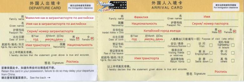 Миграционная карта Китая