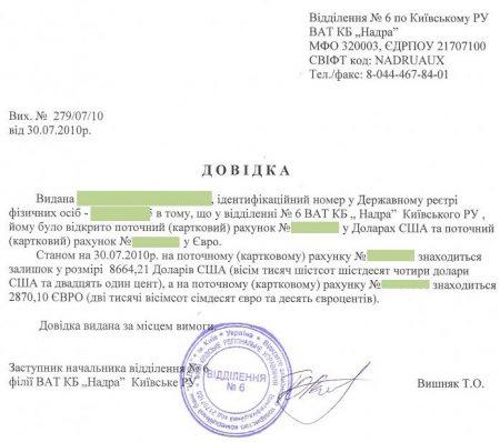 спонсорское письмо на украинском языке