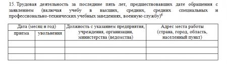 Изображение - Заявление на принятие в гражданство рф 15-450x127