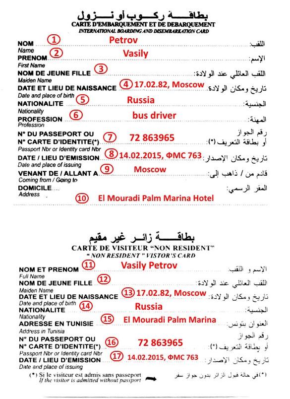 site- ul de dating tunisia