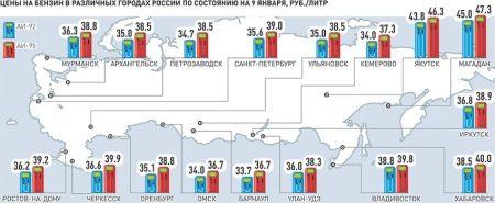 Цены на бензин в разных городах России