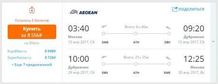 Пример покупки авиабилета в Хорватию