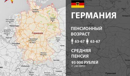 Пенсия в Германии