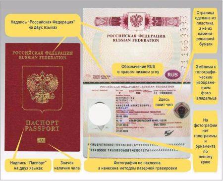 Образец заграничного паспорта гражданина РФ