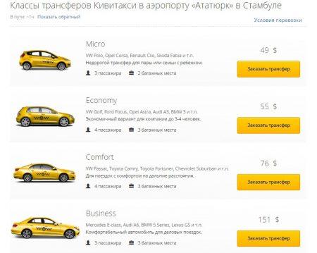 Стоимость такси из аэропорта Ататюрк в Стамбул