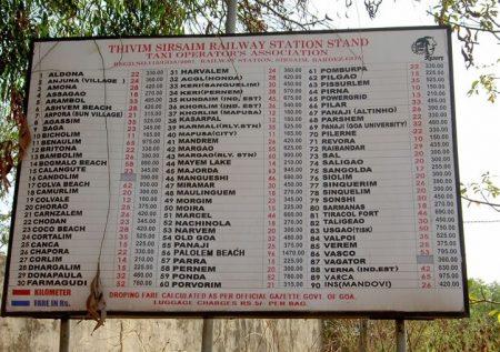 Цены на такси по Гоа.