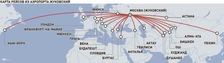 Карта рейсов из аэропорта Жуковский