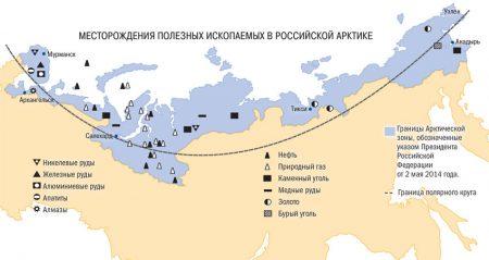 Полезные ископаемые в Арктике