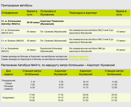 Расписание пригородных автобусов до аэропорта Жуковский