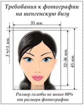 требования к фото на визу в Венгрию