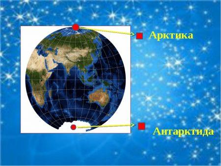 Расположение на карте Арктики и Антарктиды