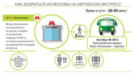"""на автобусах № 441-Экспресс до аэропорта """"Жуковский"""""""