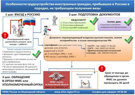Трудоустройство иностранцев в России