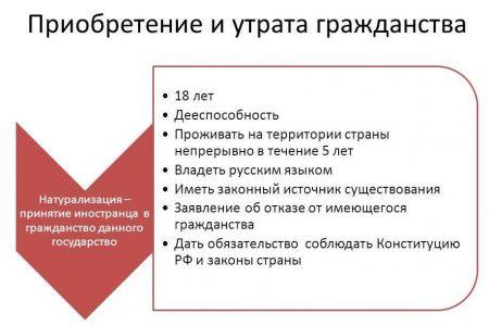 Изображение - Восстановление гражданства рф slide_61-450x300