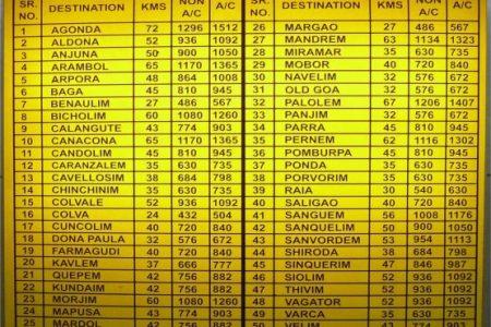 тариф на предоплаченное такси в аэропорту Гоа