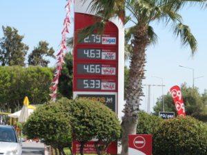 Цена бензина в Анталии