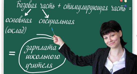 Из чего складывается зарплата учителя