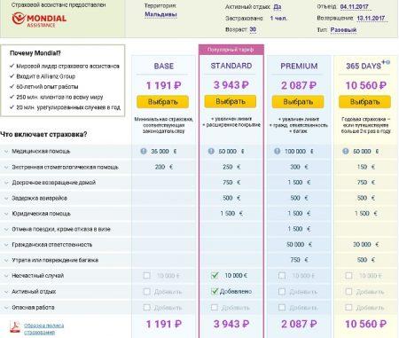 Стоимость страховки на Мальдивы