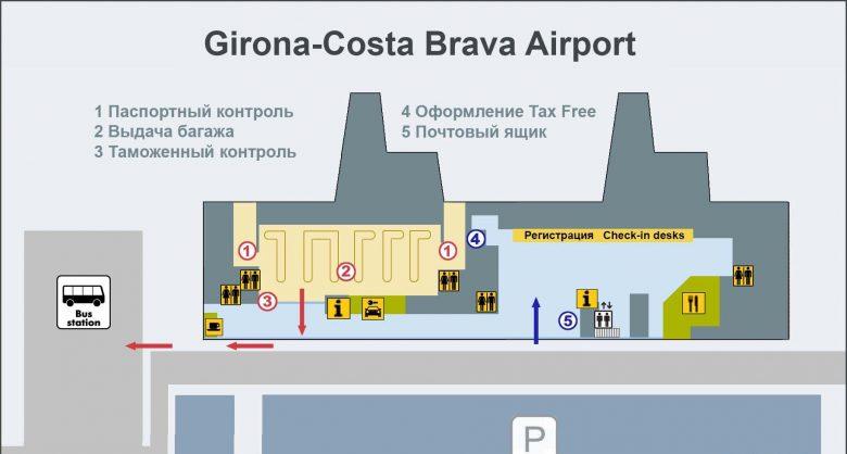 Схема аэропорта Жироны