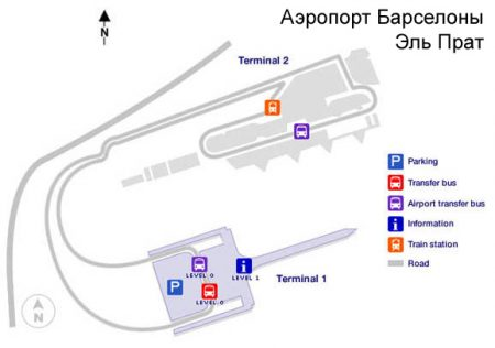 Схема аэропорта Эль Прат