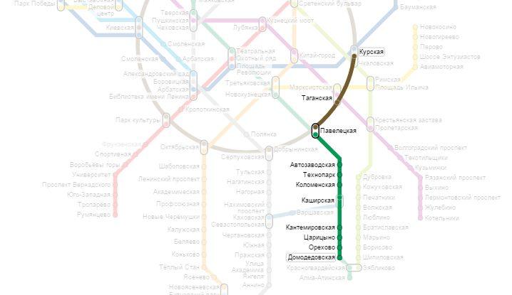 Маршрут от метро курская до метро домодедовская