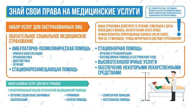 ОМС Казахстана