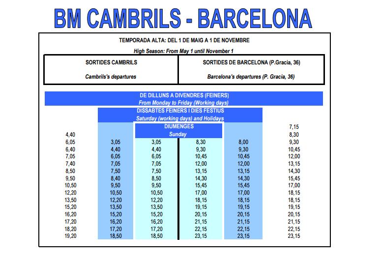 Рейсы автобусов из Камбрильс в Барселону