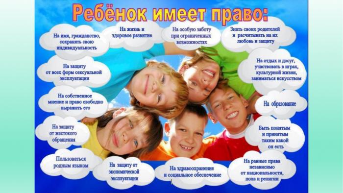 Права ребёнка в РФ