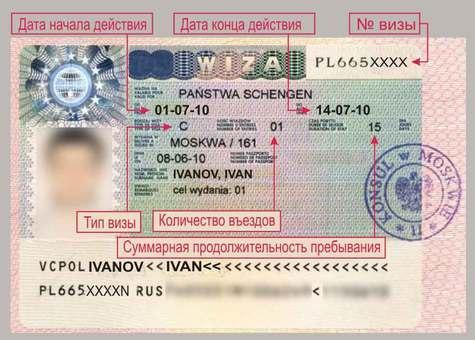 шенгенская виза для туристической поездки
