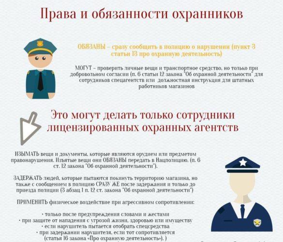 Права охранников
