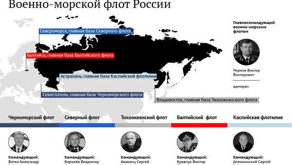 ВМФ РФ