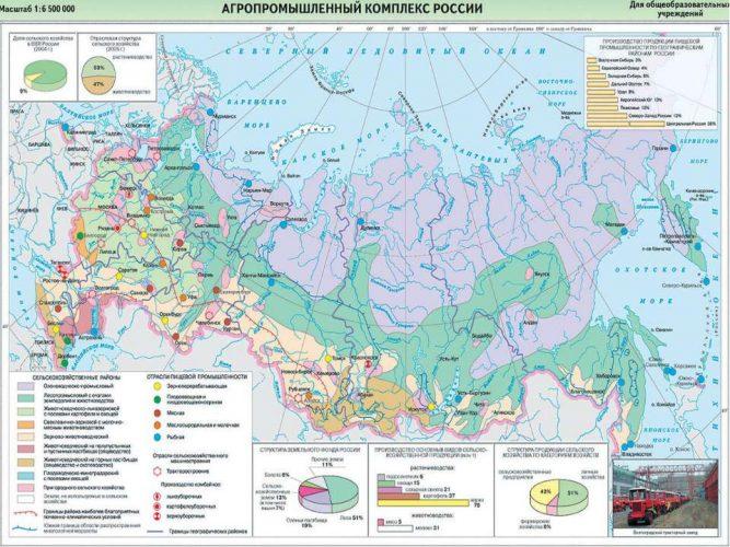 АПК России